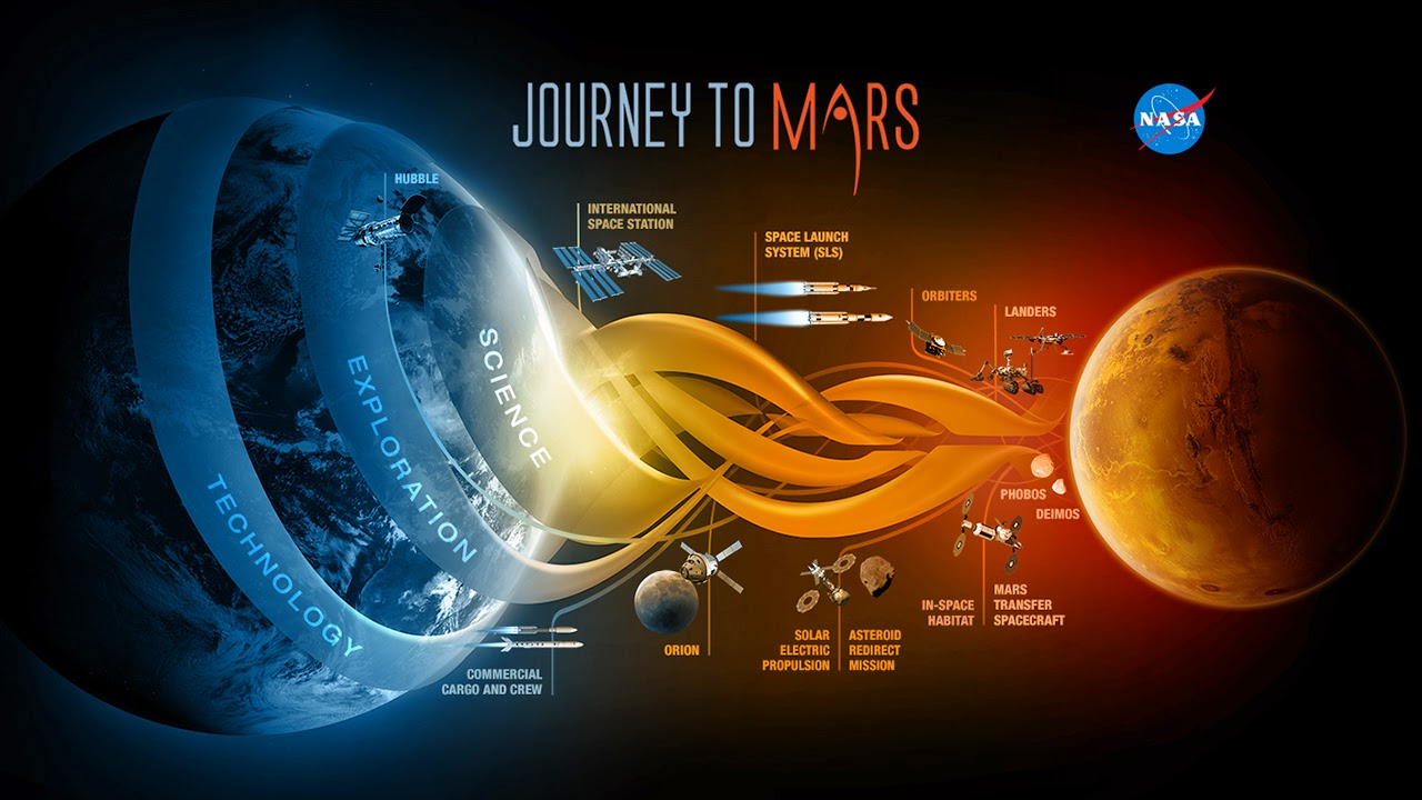 journey-to-mars
