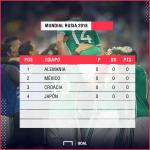 grupo-mexico-rusia-2018_ots3z42s2kpt1eitfwaye4u1c